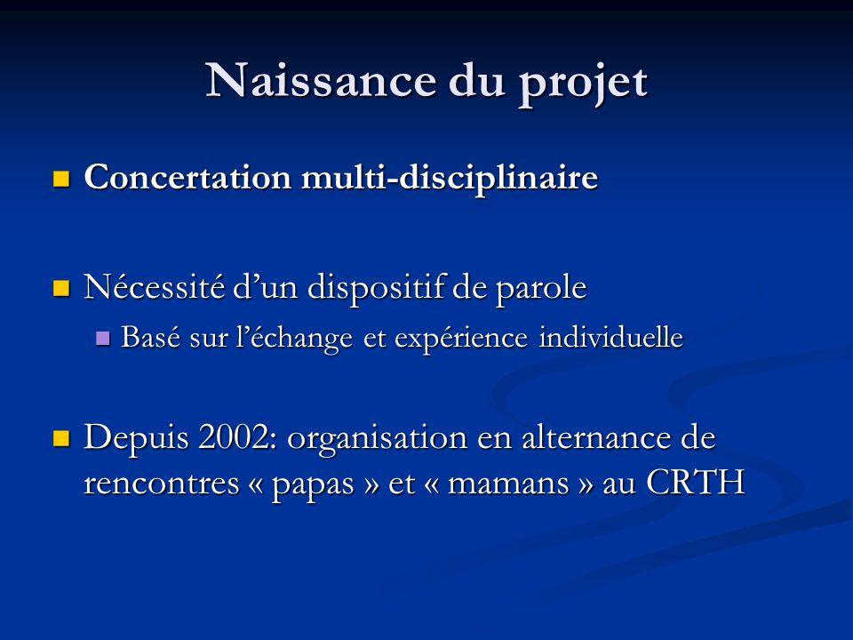 Naissance du projet Concertation multi-disciplinaire