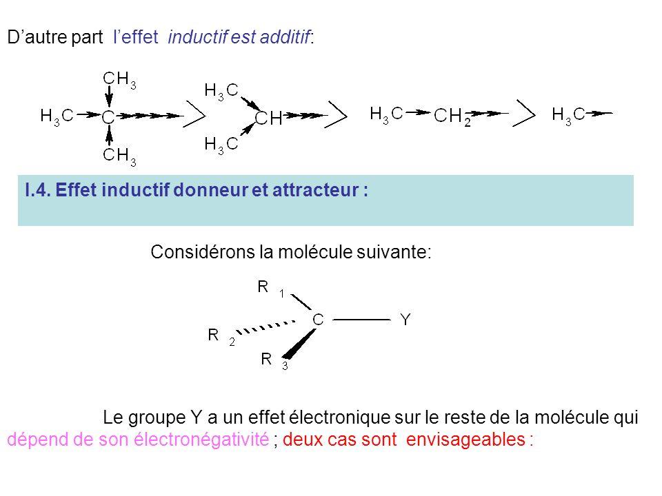 D'autre part l'effet inductif est additif: