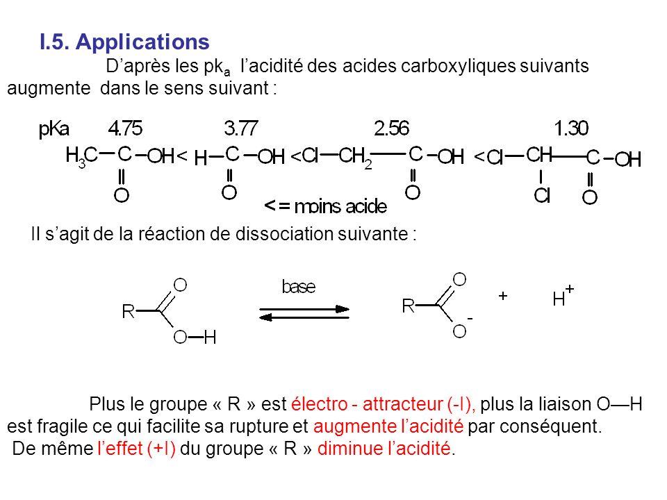 I.5. Applications D'après les pka l'acidité des acides carboxyliques suivants augmente dans le sens suivant :