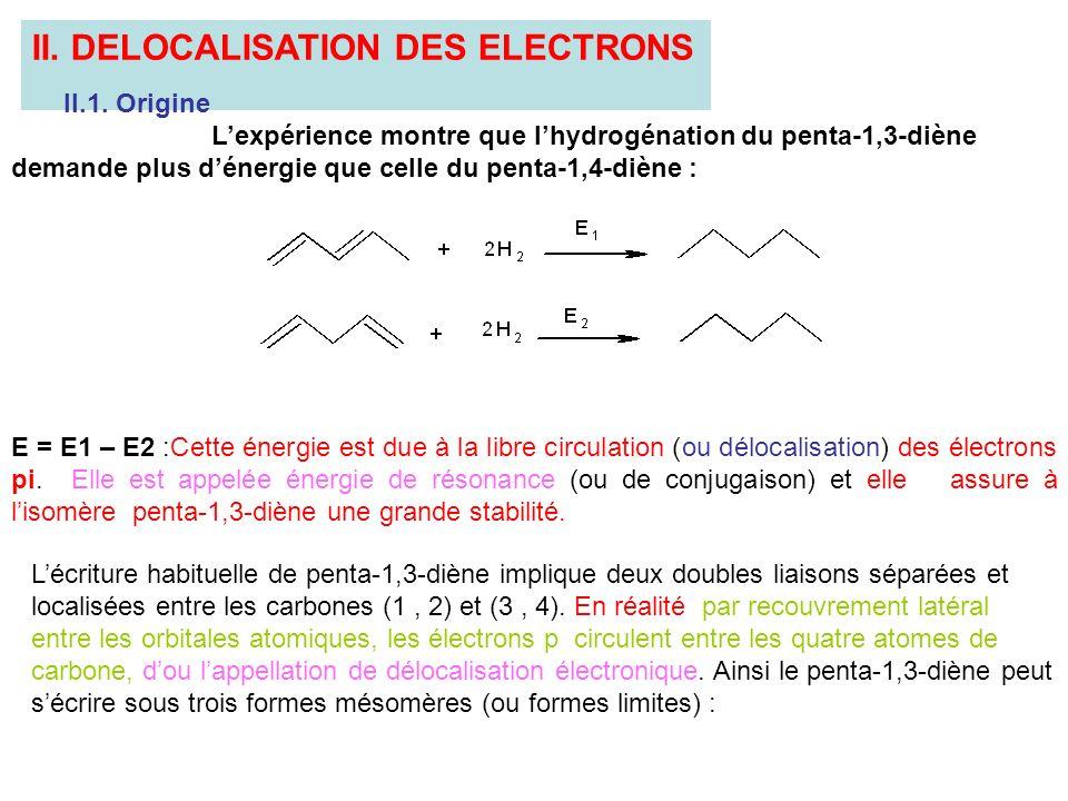 II. DELOCALISATION DES ELECTRONS