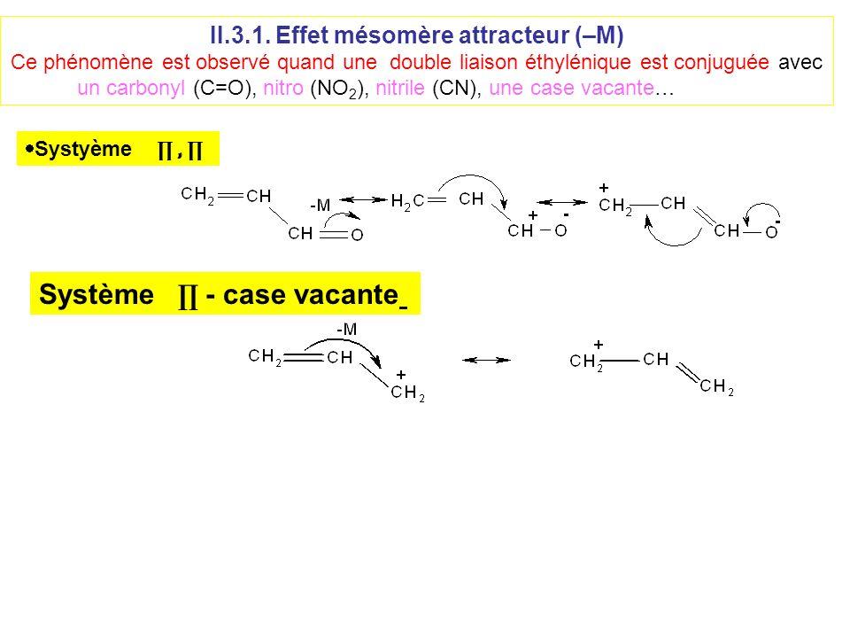 II.3.1. Effet mésomère attracteur (–M)