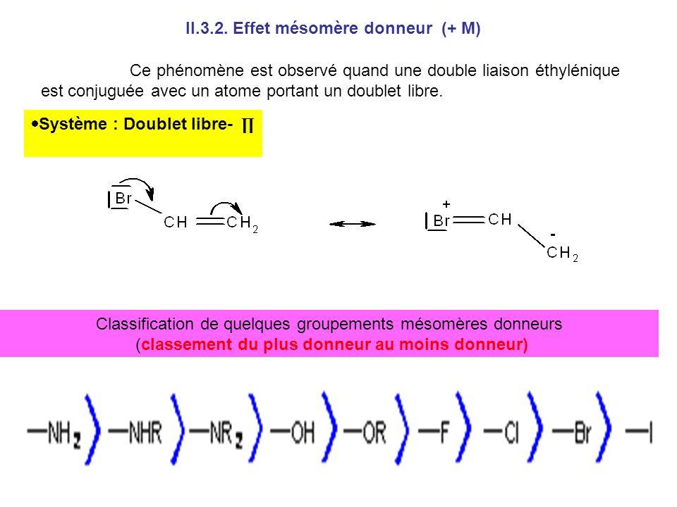 II.3.2. Effet mésomère donneur (+ M)