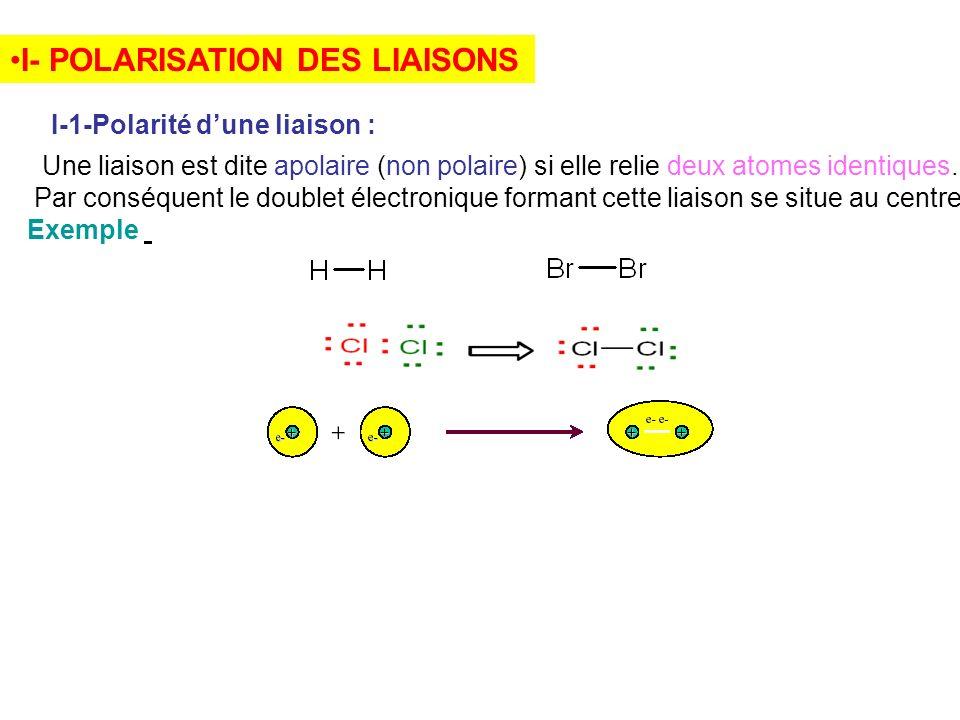 I- POLARISATION DES LIAISONS