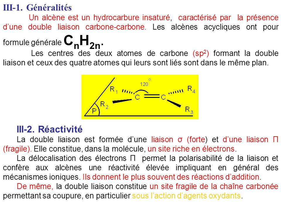 III-1. Généralités III-2. Réactivité