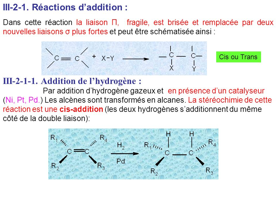 III-2-1. Réactions d'addition :