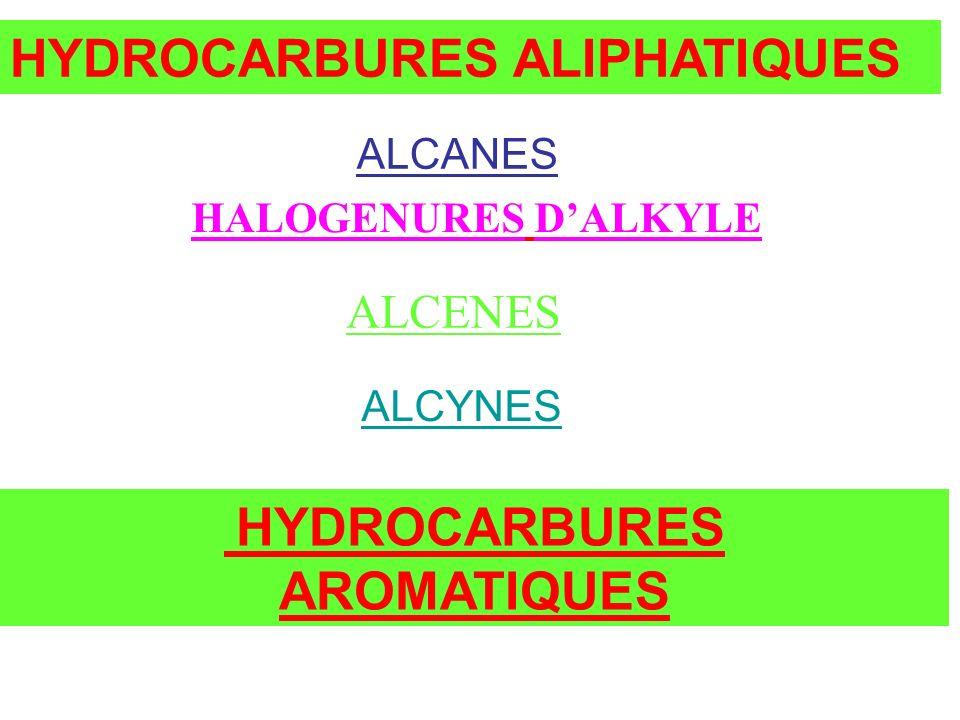 HYDROCARBURES ALIPHATIQUES
