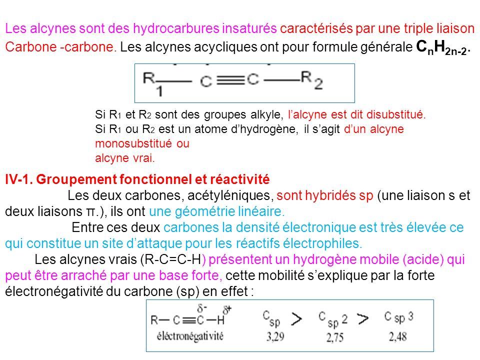 IV-1. Groupement fonctionnel et réactivité