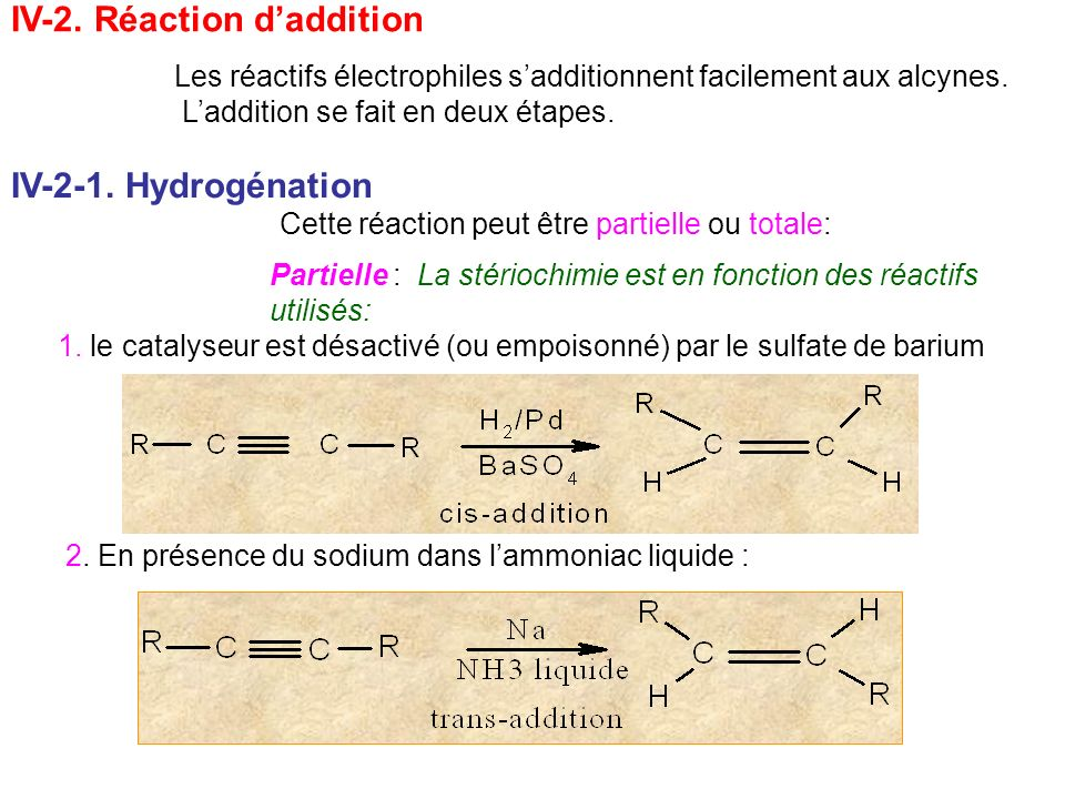 IV-2. Réaction d'addition