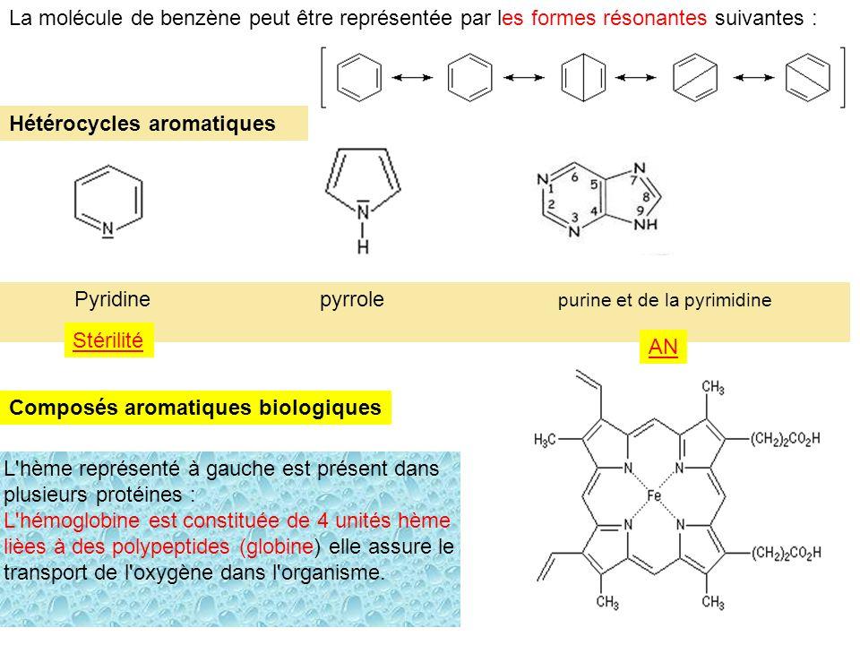 La molécule de benzène peut être représentée par les formes résonantes suivantes :