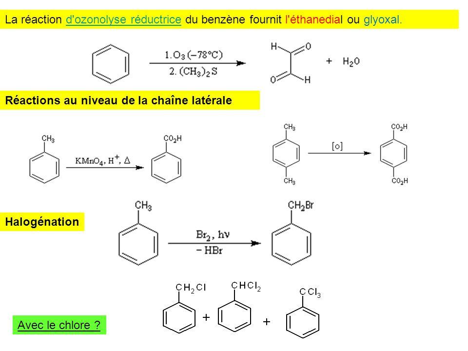La réaction d ozonolyse réductrice du benzène fournit l éthanedial ou glyoxal.