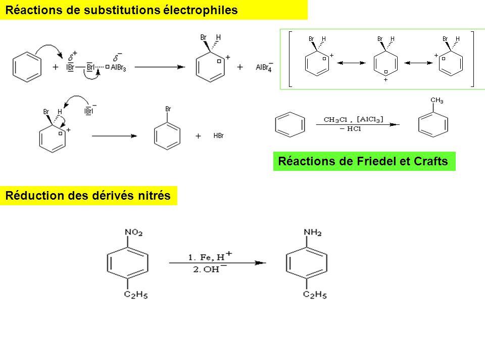 Réactions de substitutions électrophiles