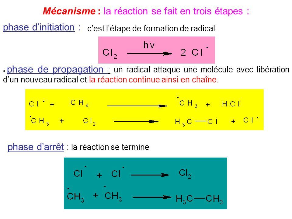 Mécanisme : la réaction se fait en trois étapes :