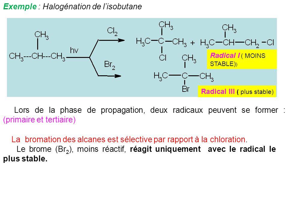 Exemple : Halogénation de l'isobutane
