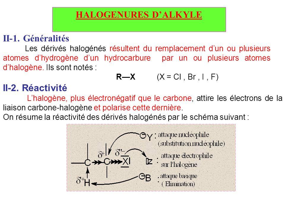HALOGENURES D'ALKYLE II-1. Généralités II-2. Réactivité