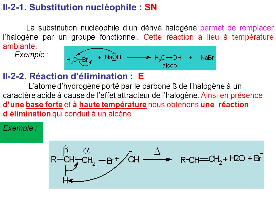 II-2-1. Substitution nucléophile : SN