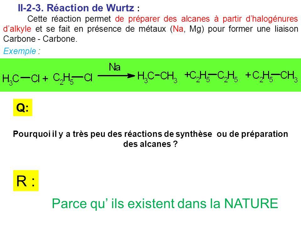 Pourquoi il y a très peu des réactions de synthèse ou de préparation
