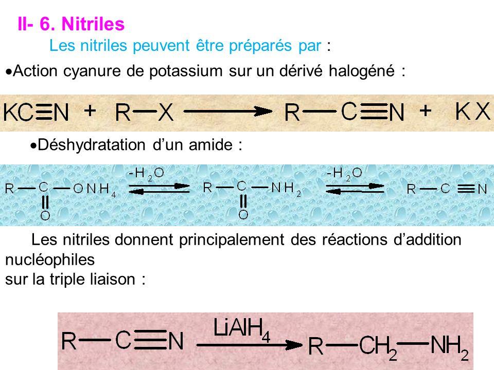 II- 6. Nitriles Les nitriles peuvent être préparés par :
