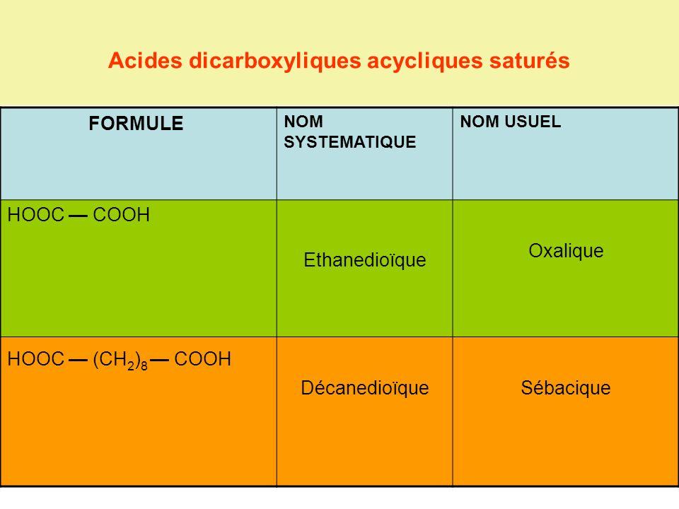 Acides dicarboxyliques acycliques saturés