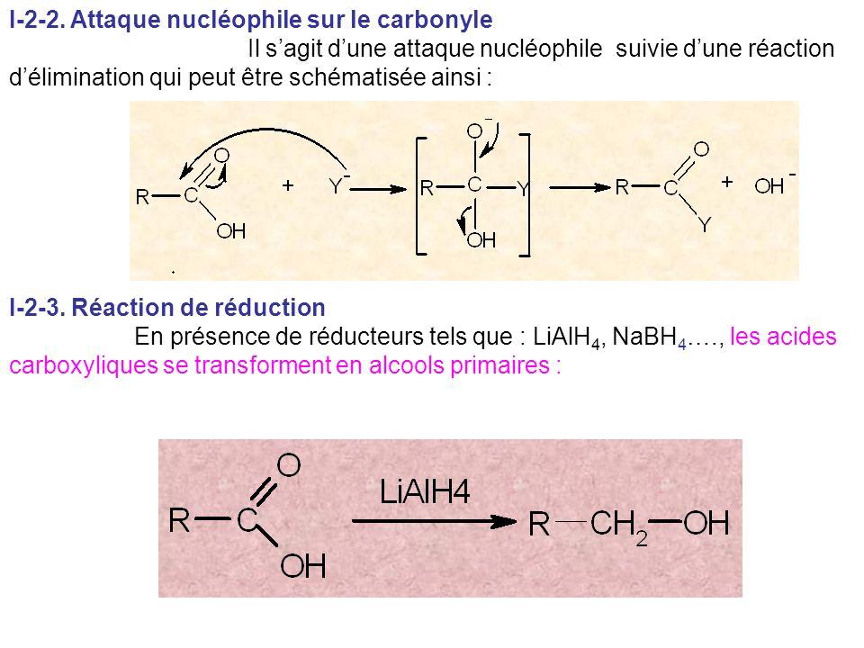 I-2-2. Attaque nucléophile sur le carbonyle