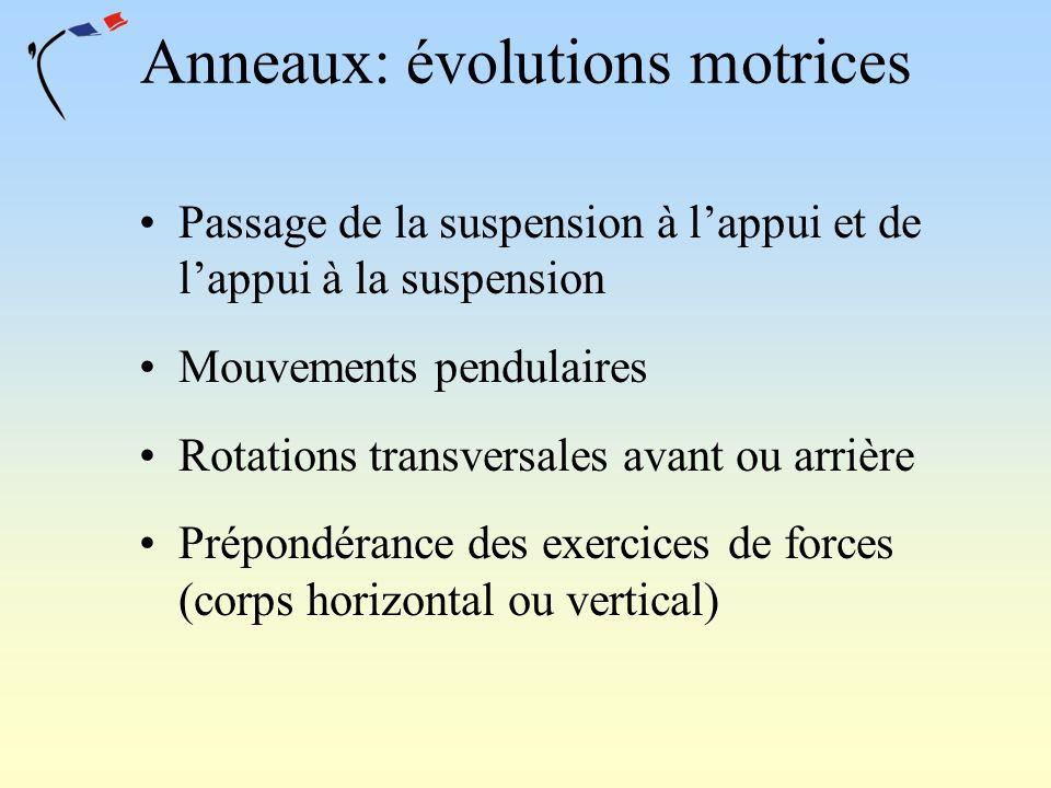 Anneaux: évolutions motrices