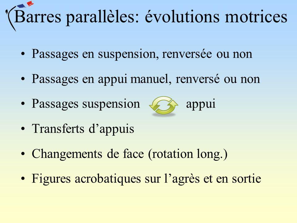 Barres parallèles: évolutions motrices