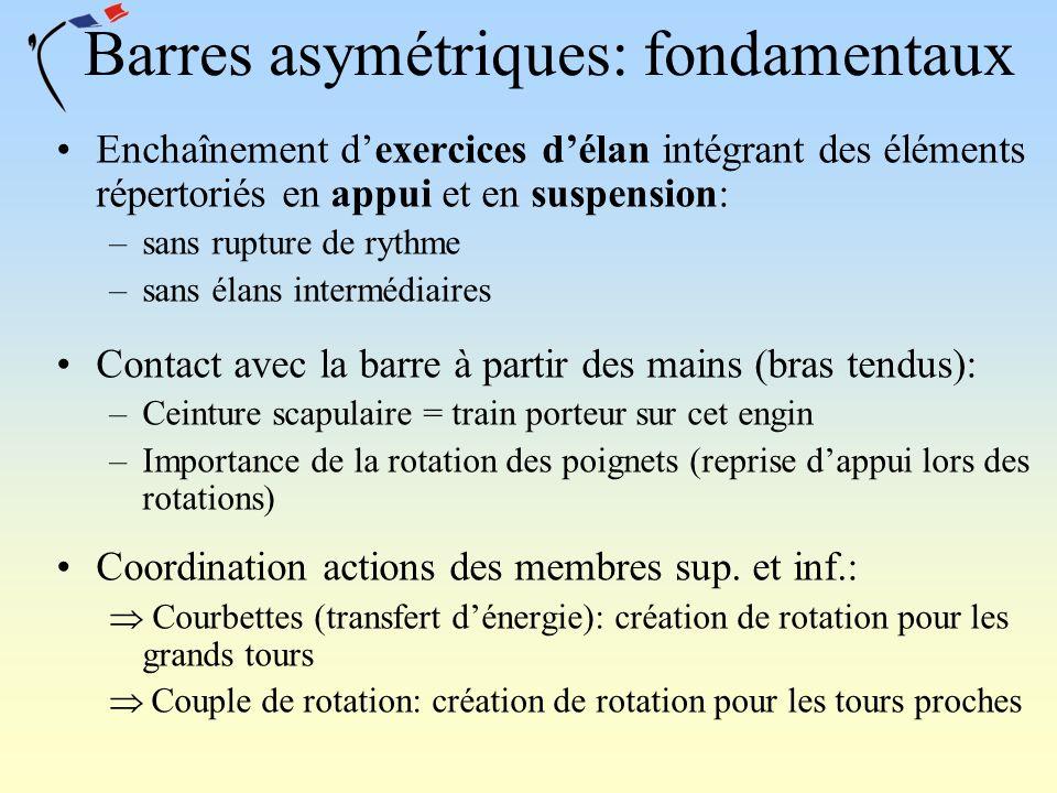 Barres asymétriques: fondamentaux