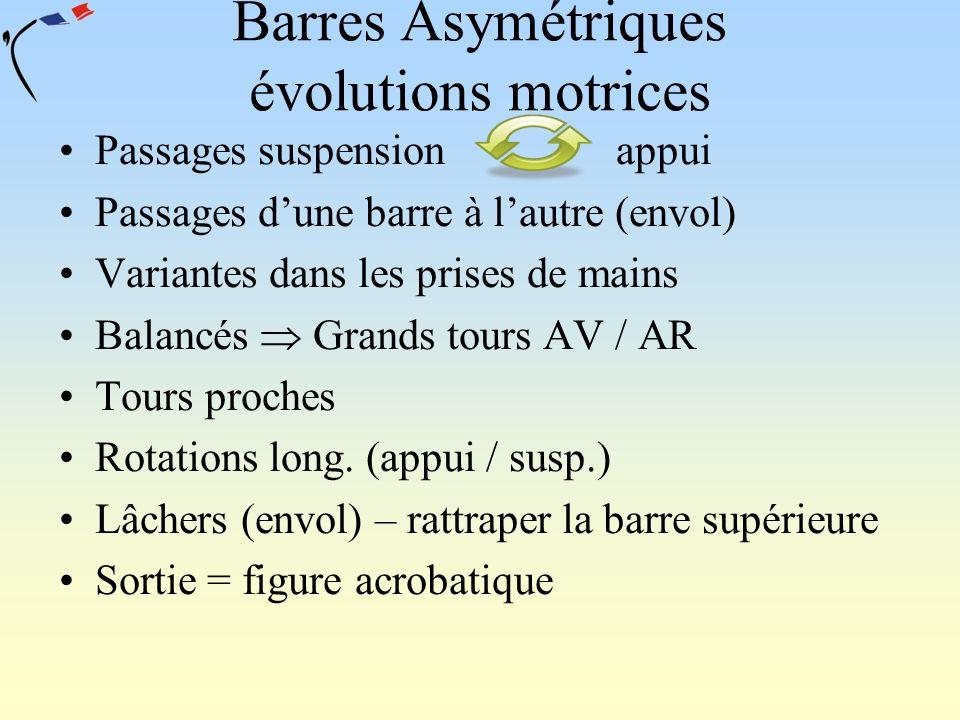 Barres Asymétriques évolutions motrices