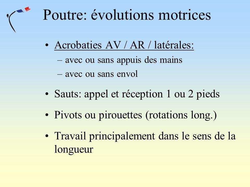 Poutre: évolutions motrices