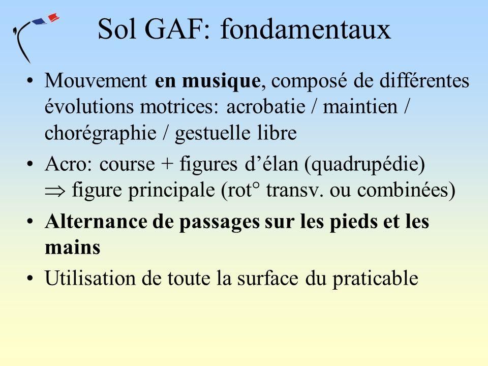 Sol GAF: fondamentaux Mouvement en musique, composé de différentes évolutions motrices: acrobatie / maintien / chorégraphie / gestuelle libre.