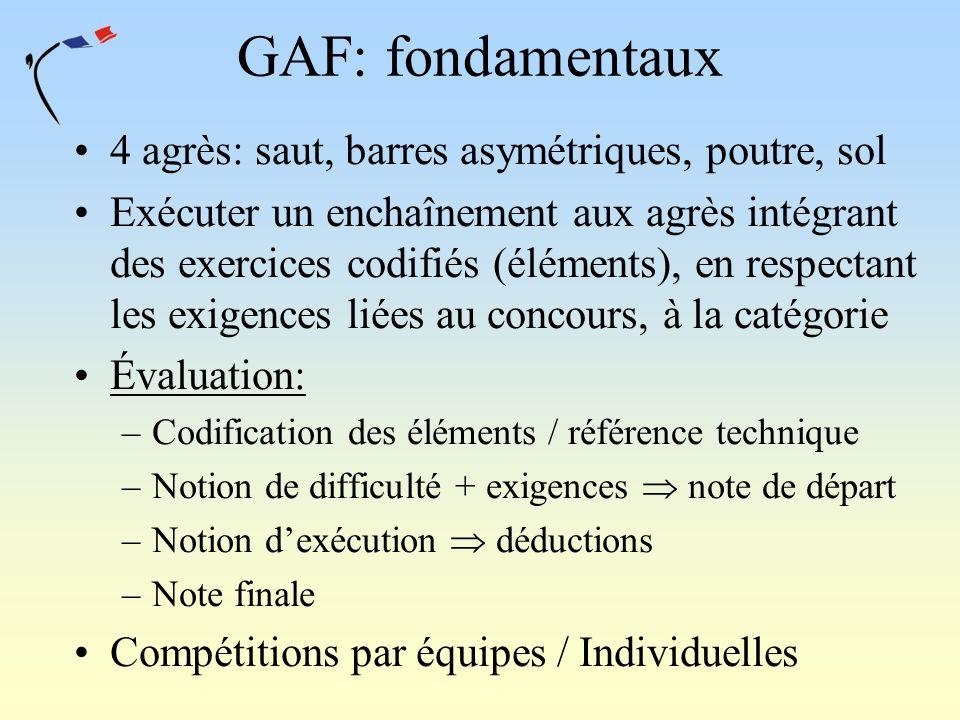GAF: fondamentaux 4 agrès: saut, barres asymétriques, poutre, sol