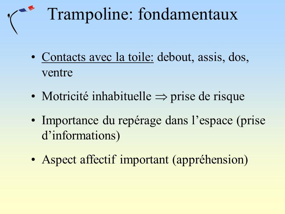 Trampoline: fondamentaux