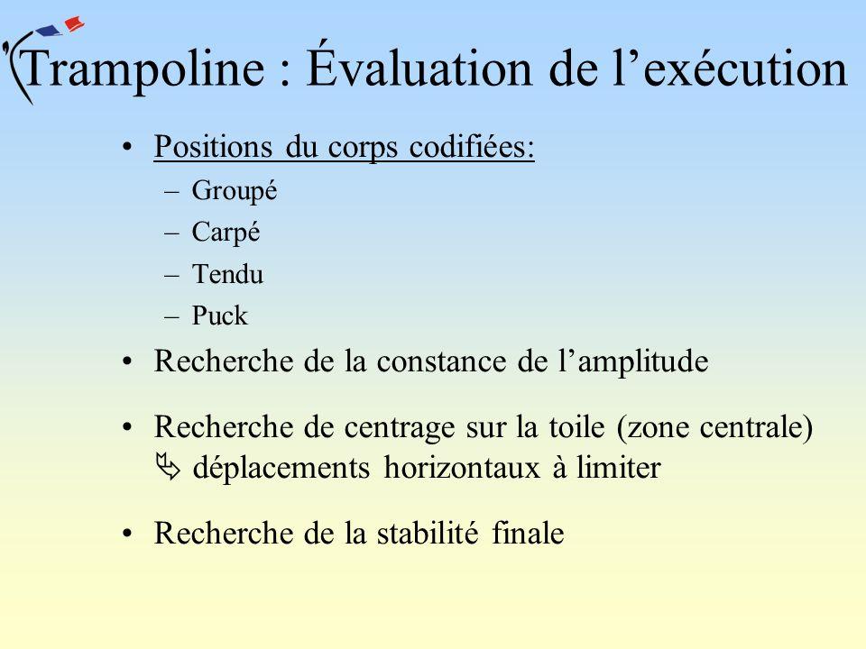 Trampoline : Évaluation de l'exécution