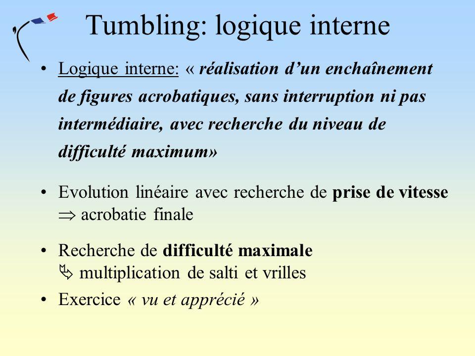 Tumbling: logique interne