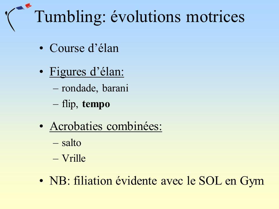 Tumbling: évolutions motrices