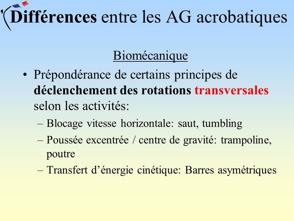 Différences entre les AG acrobatiques