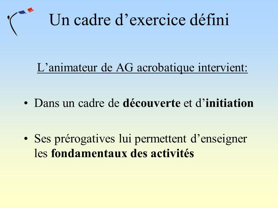Un cadre d'exercice défini