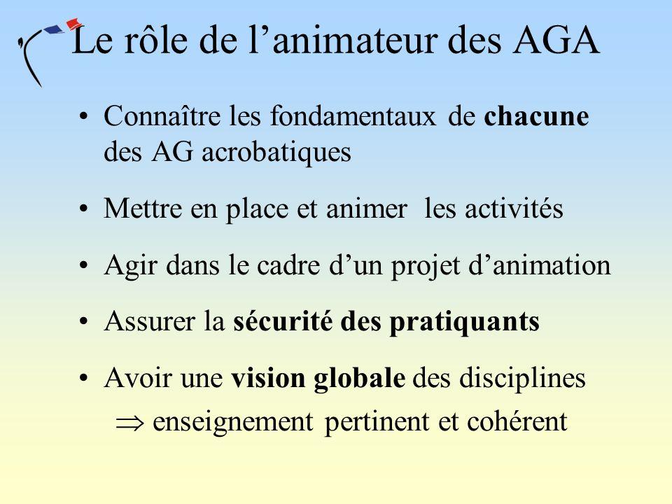 Le rôle de l'animateur des AGA