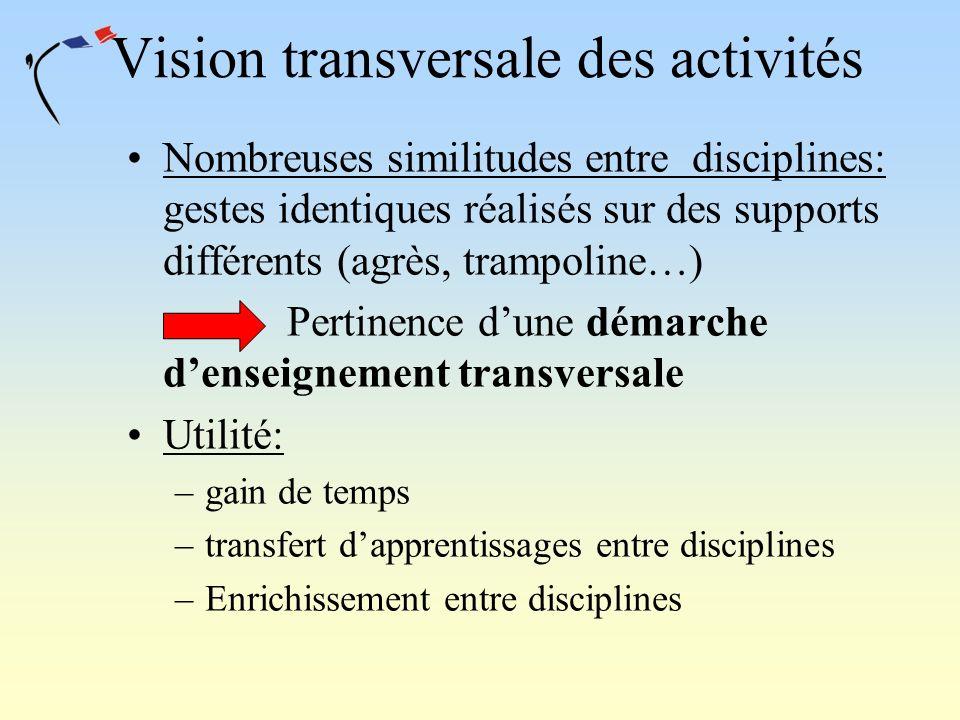 Vision transversale des activités