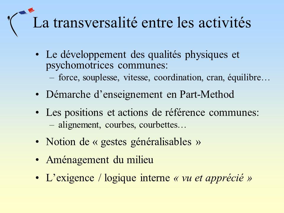 La transversalité entre les activités