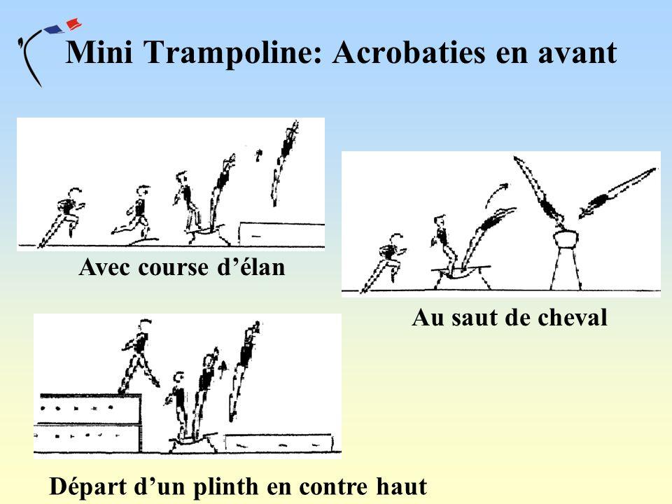Mini Trampoline: Acrobaties en avant