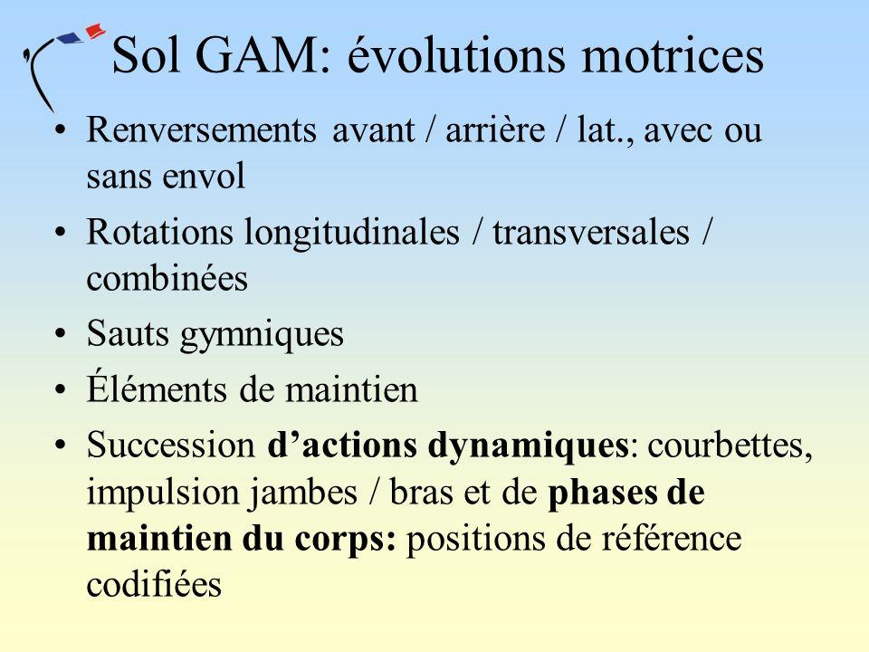 Sol GAM: évolutions motrices