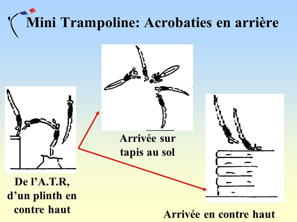 Mini Trampoline: Acrobaties en arrière