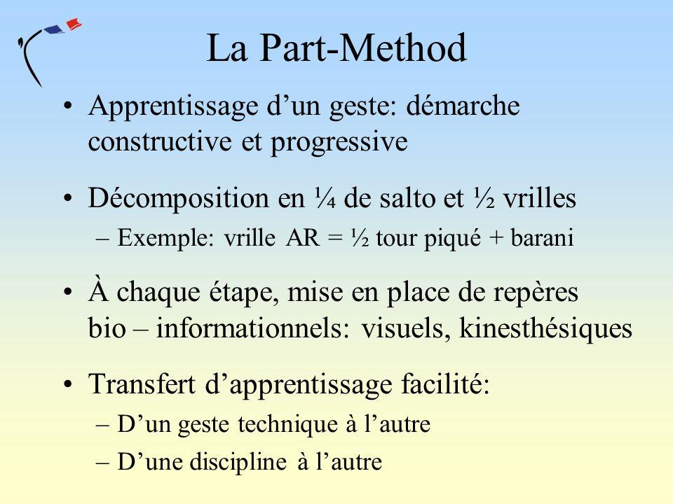 La Part-Method Apprentissage d'un geste: démarche constructive et progressive. Décomposition en ¼ de salto et ½ vrilles.
