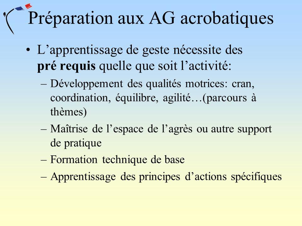 Préparation aux AG acrobatiques