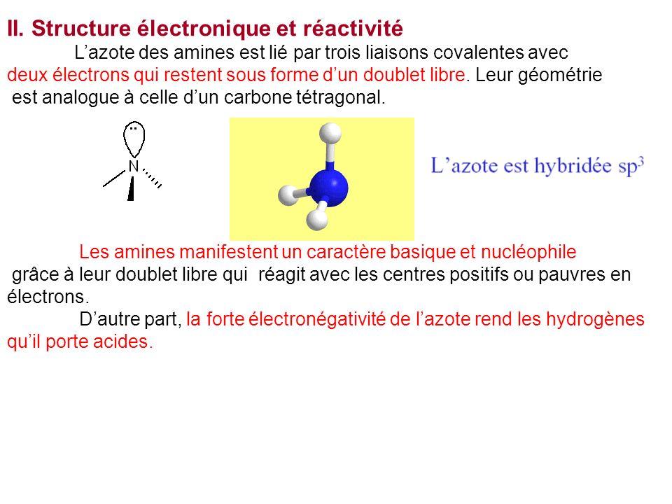 II. Structure électronique et réactivité