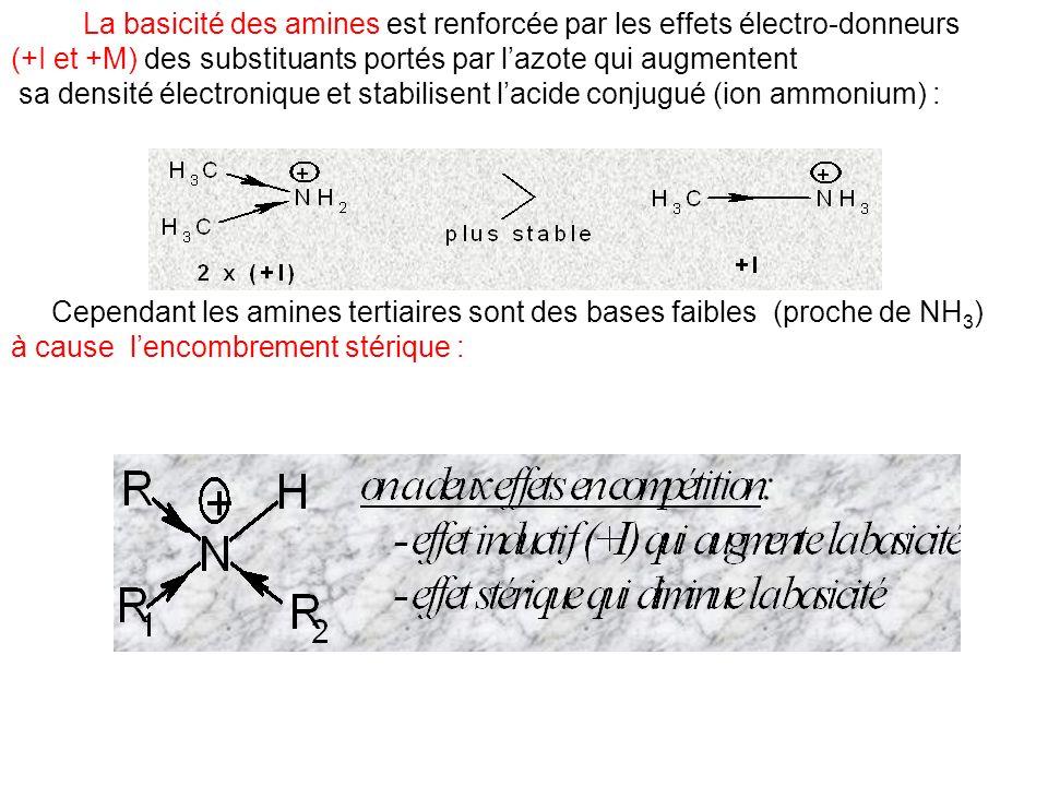 La basicité des amines est renforcée par les effets électro-donneurs (+I et +M) des substituants portés par l'azote qui augmentent