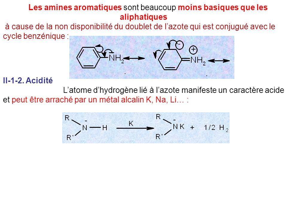 Les amines aromatiques sont beaucoup moins basiques que les aliphatiques