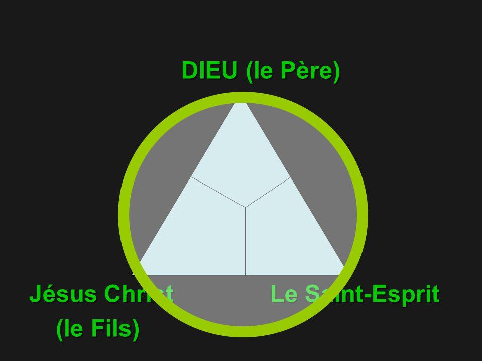 DIEU (le Père) Jésus Christ Le Saint-Esprit (le Fils)