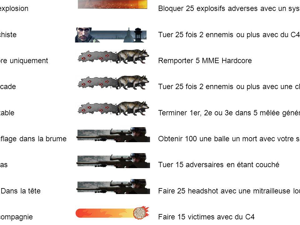 143Pas d explosion. Bloquer 25 explosifs adverses avec un système Trophy.