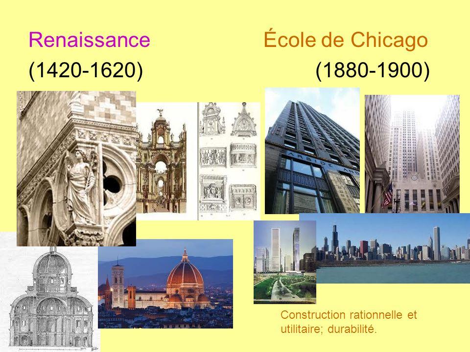 Renaissance École de Chicago (1420-1620) (1880-1900)